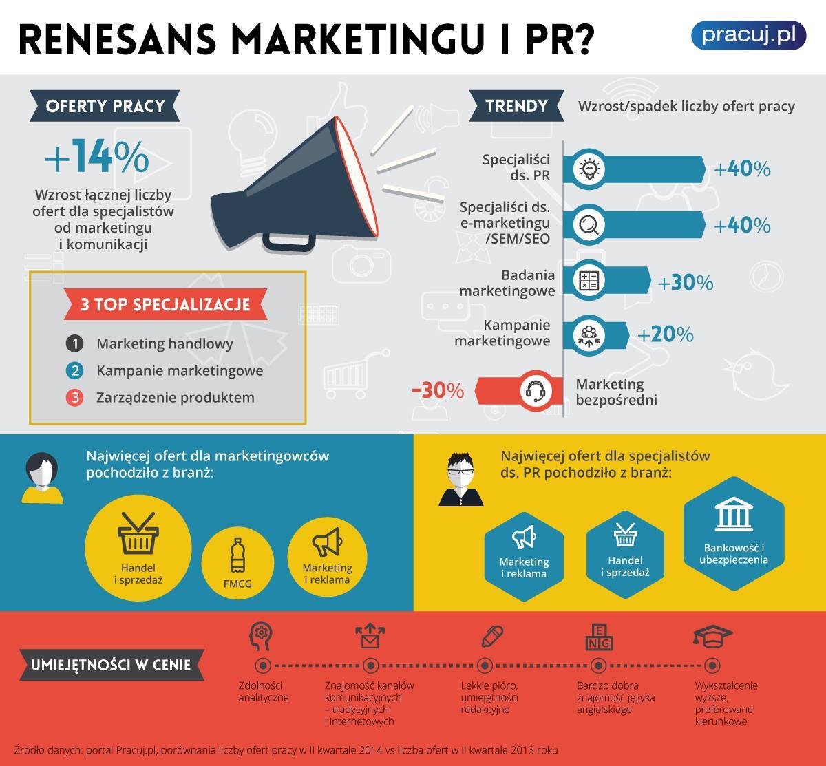 Renesans-marketingu-i-PR-15b_FIN