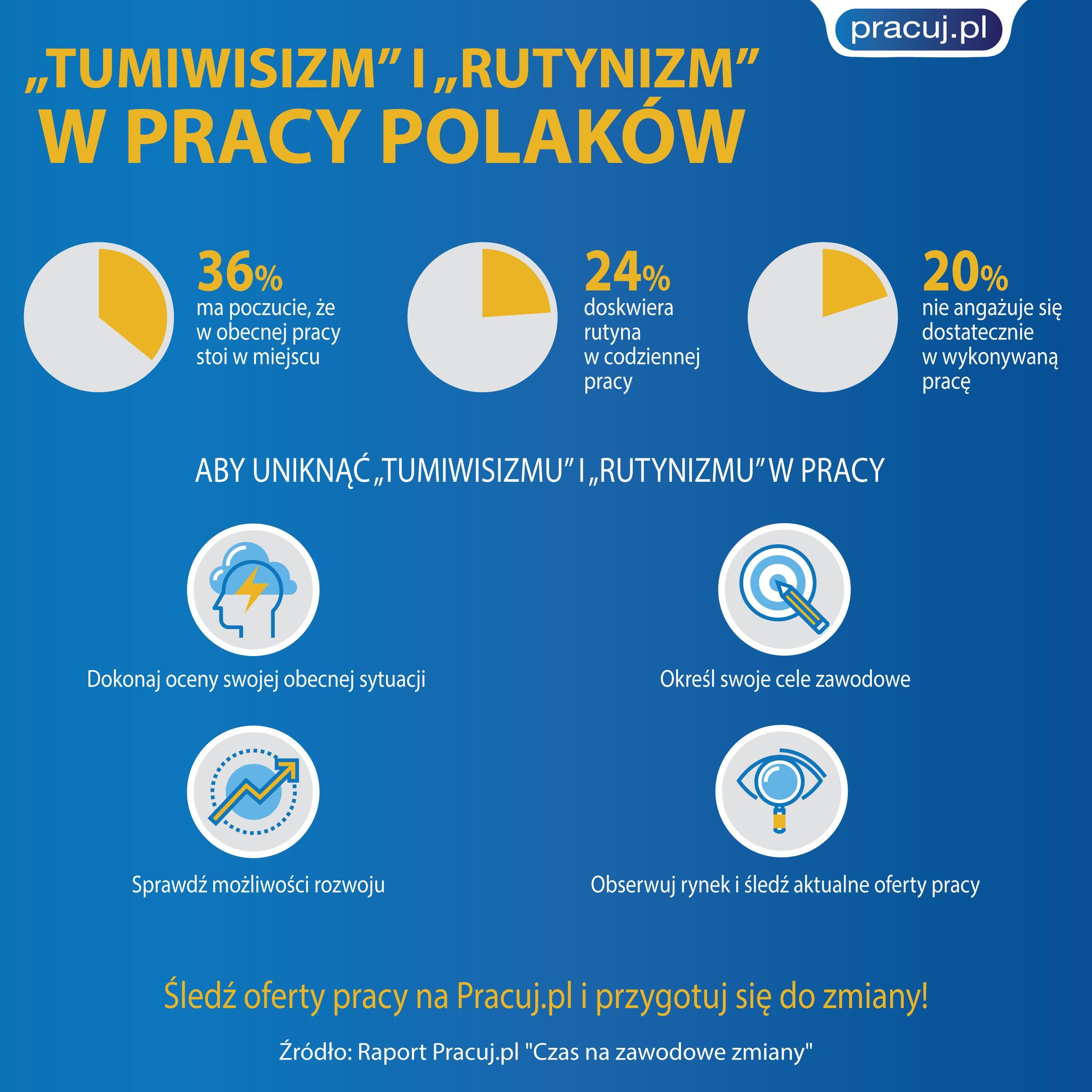 Tumiwisizm i rutynizm w pracy Polaków-01