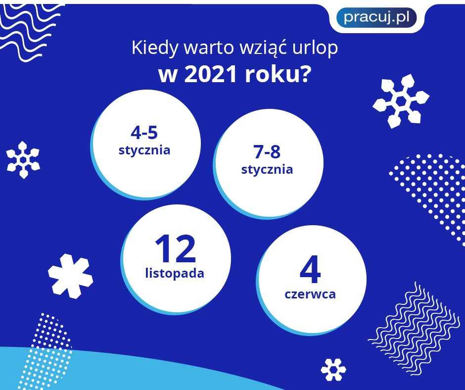 Kiedy zaplanować urlop w 2021 roku?