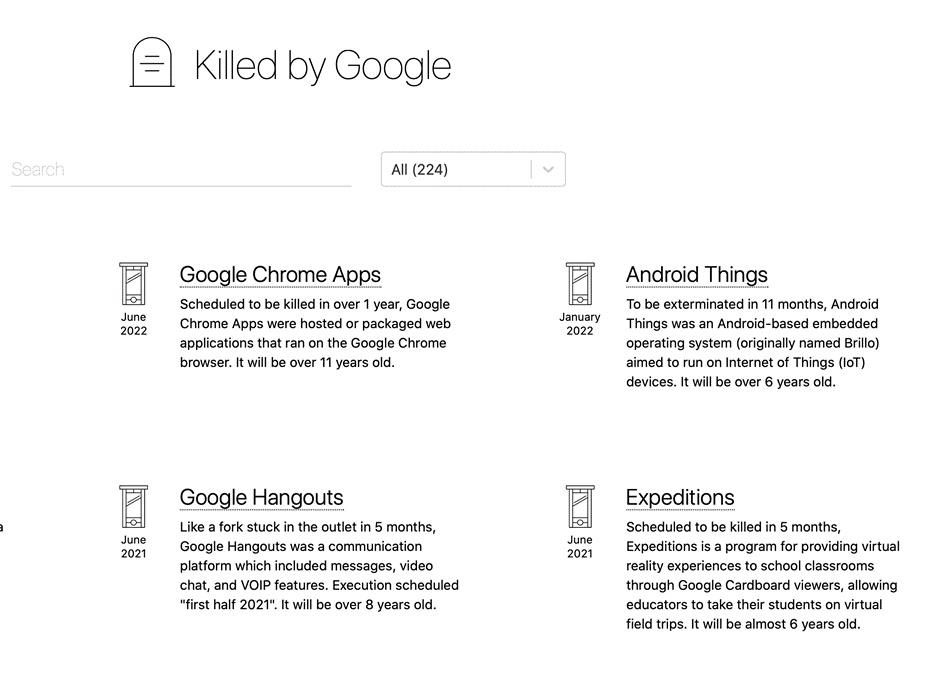 lista projektów które są porażkami google