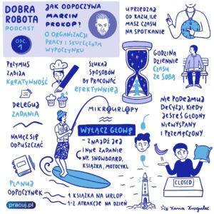 """""""Dobra robota"""" – notatka wizualna do podcastu z Marcinem Prokopem"""